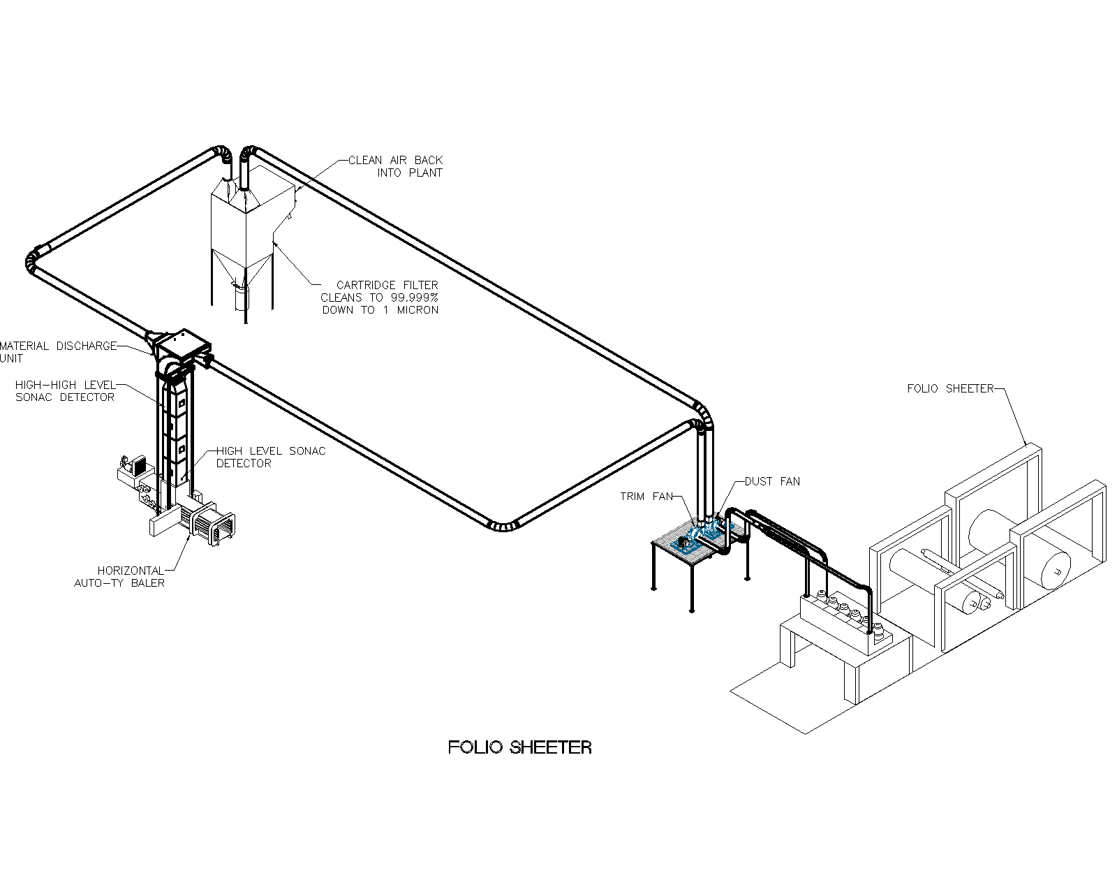 Folio Sheeter Trim System Pneumatic Conveying Systems Air Systems Design